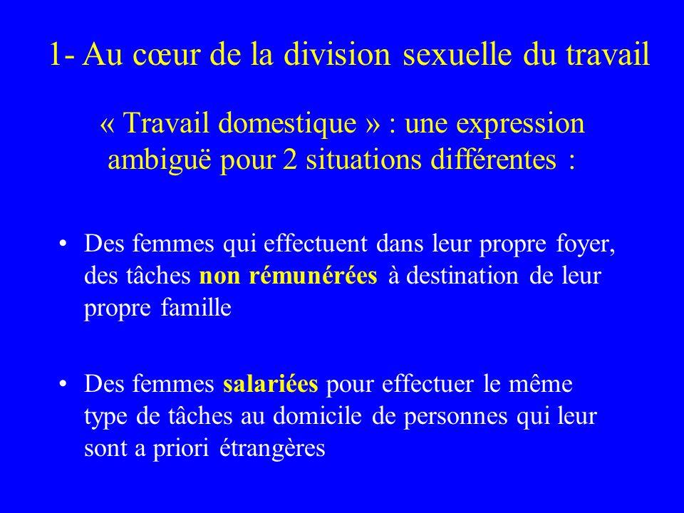 1- Au cœur de la division sexuelle du travail