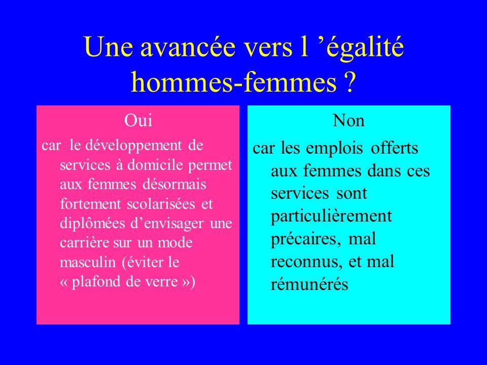 Une avancée vers l 'égalité hommes-femmes