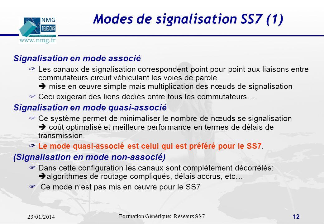 Modes de signalisation SS7 (1)