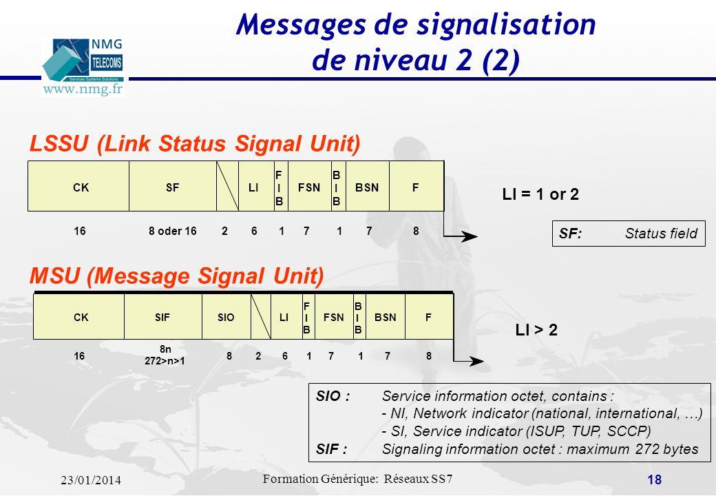 Messages de signalisation de niveau 2 (2)