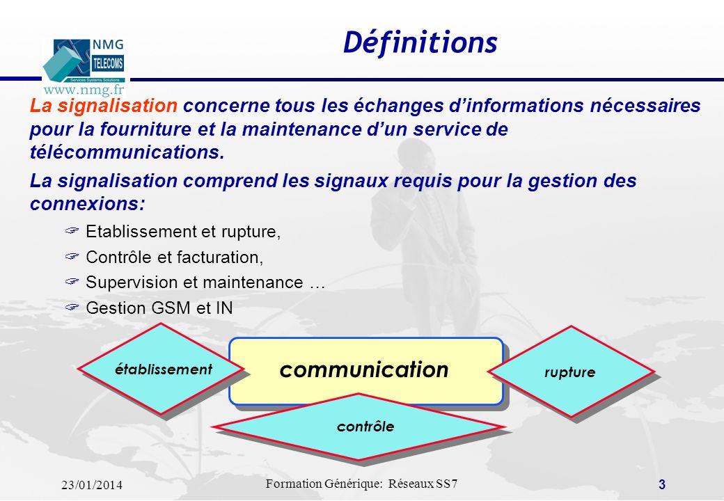Définitions communication