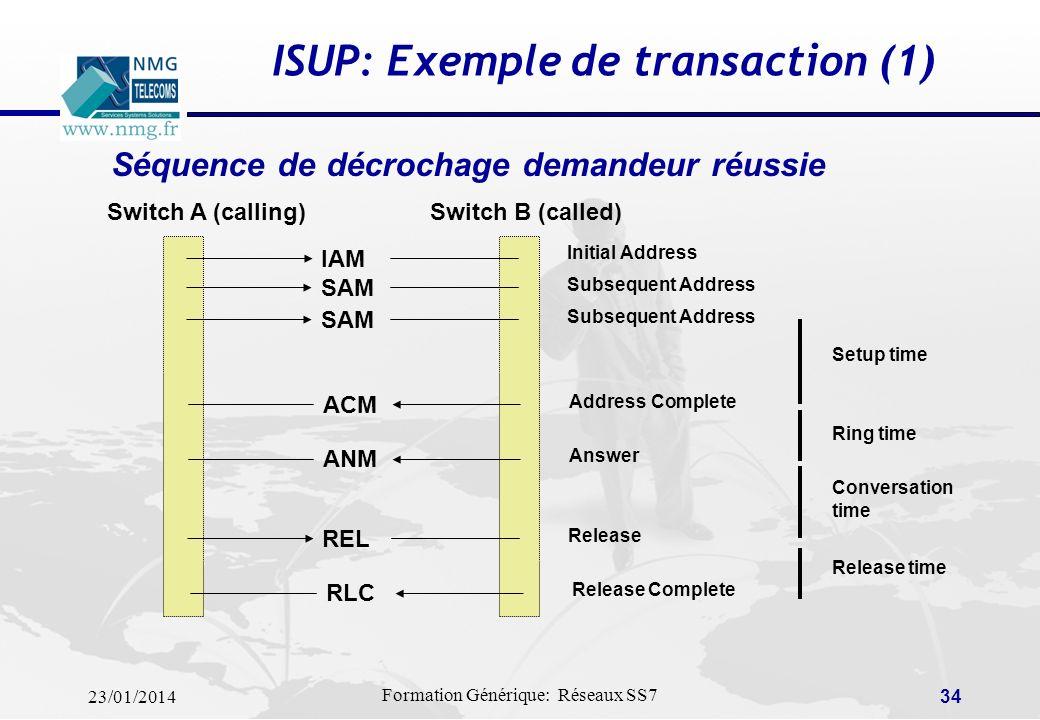 ISUP: Exemple de transaction (1)