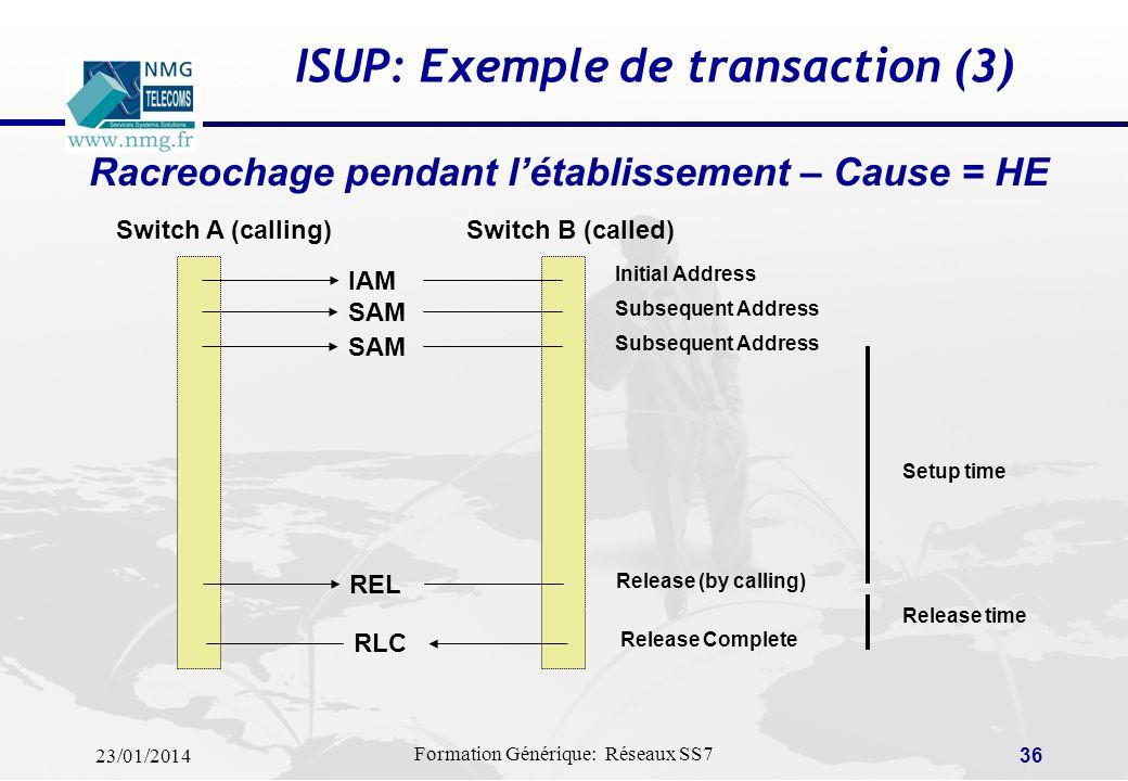 ISUP: Exemple de transaction (3)