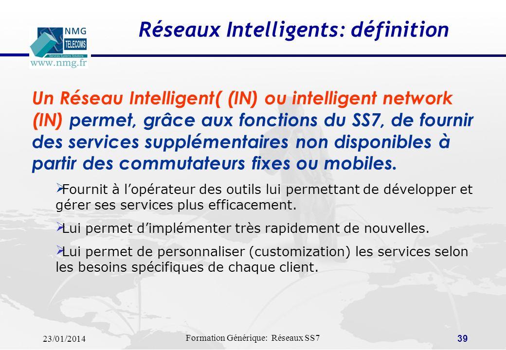 Réseaux Intelligents: définition