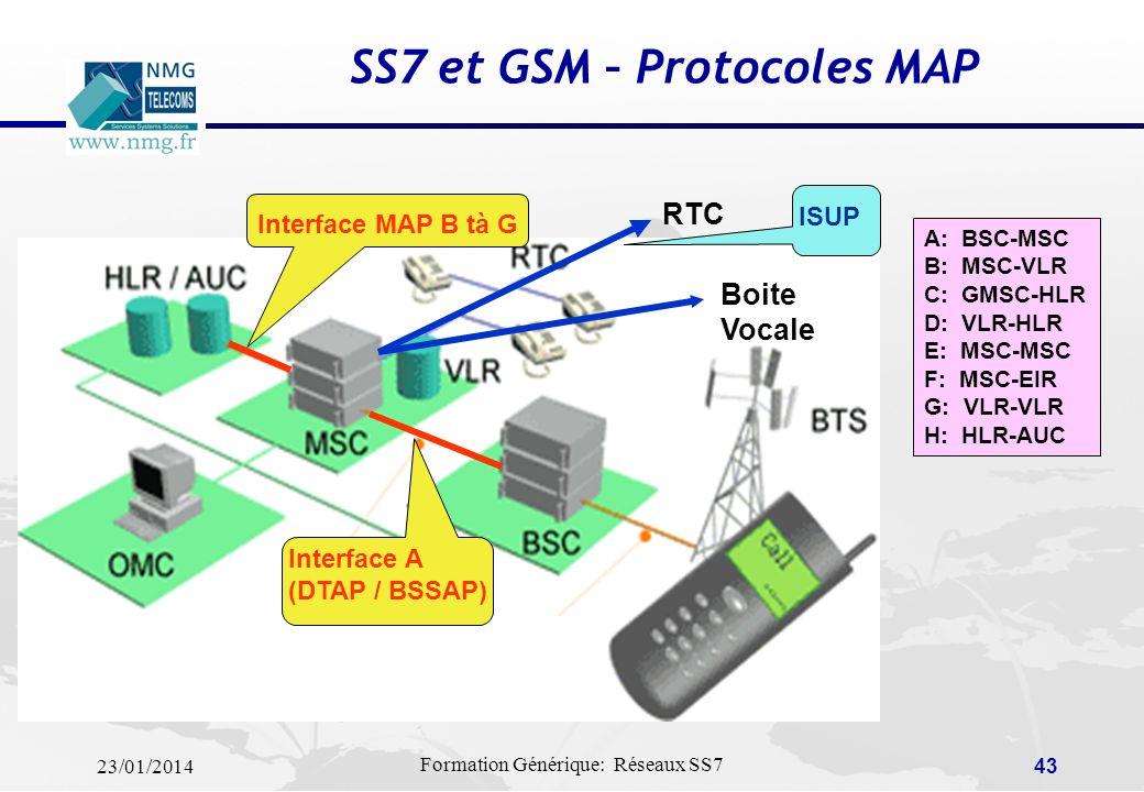 SS7 et GSM – Protocoles MAP