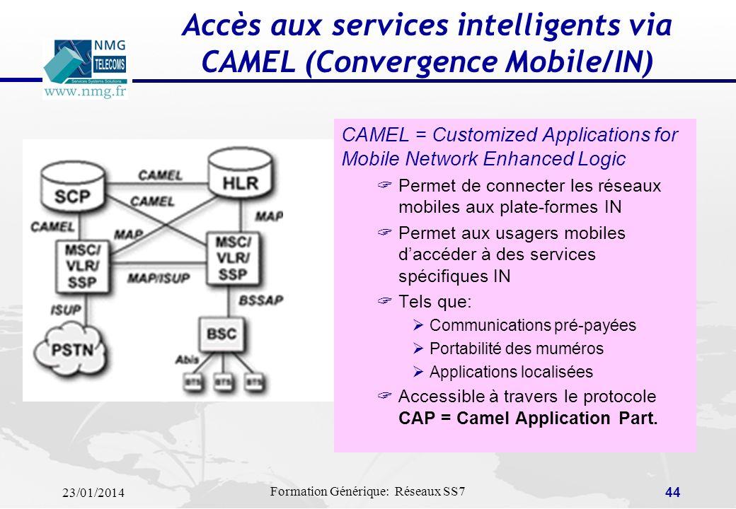 Accès aux services intelligents via CAMEL (Convergence Mobile/IN)