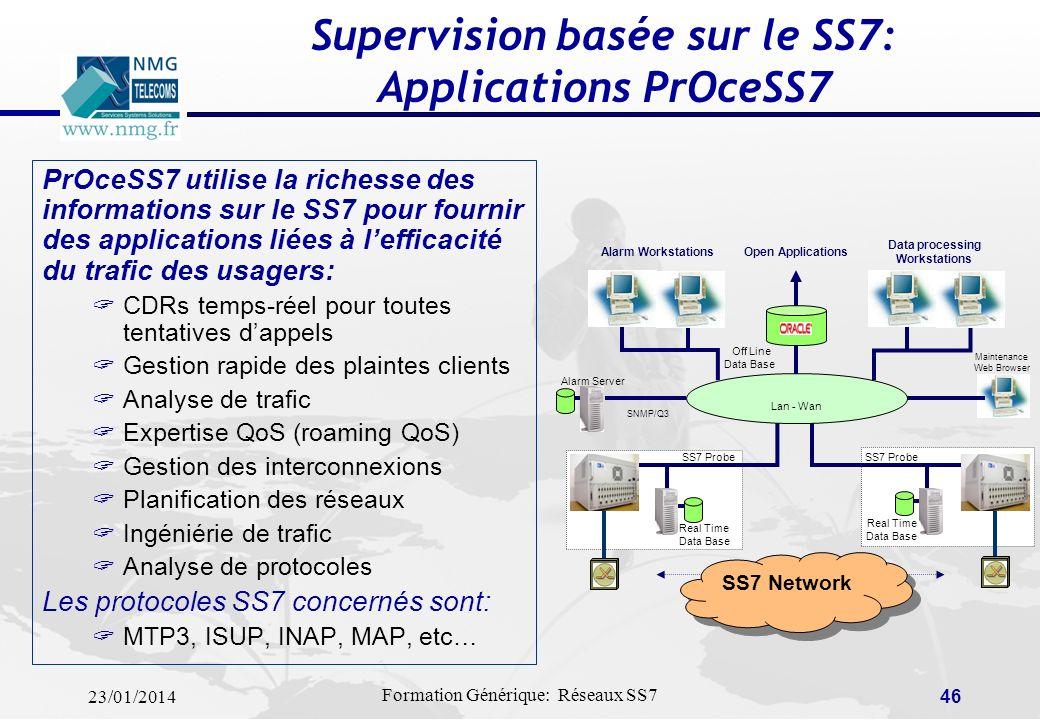 Supervision basée sur le SS7: Applications PrOceSS7