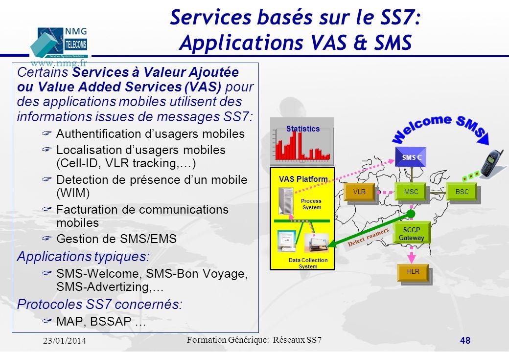 Services basés sur le SS7: Applications VAS & SMS