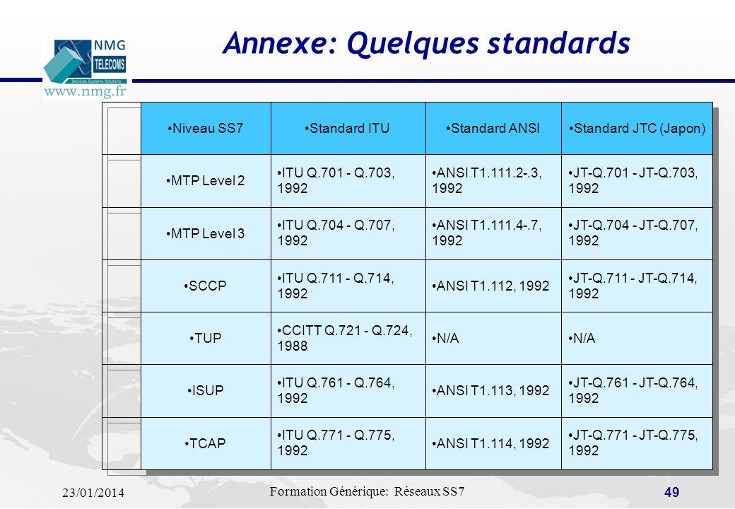 Annexe: Quelques standards