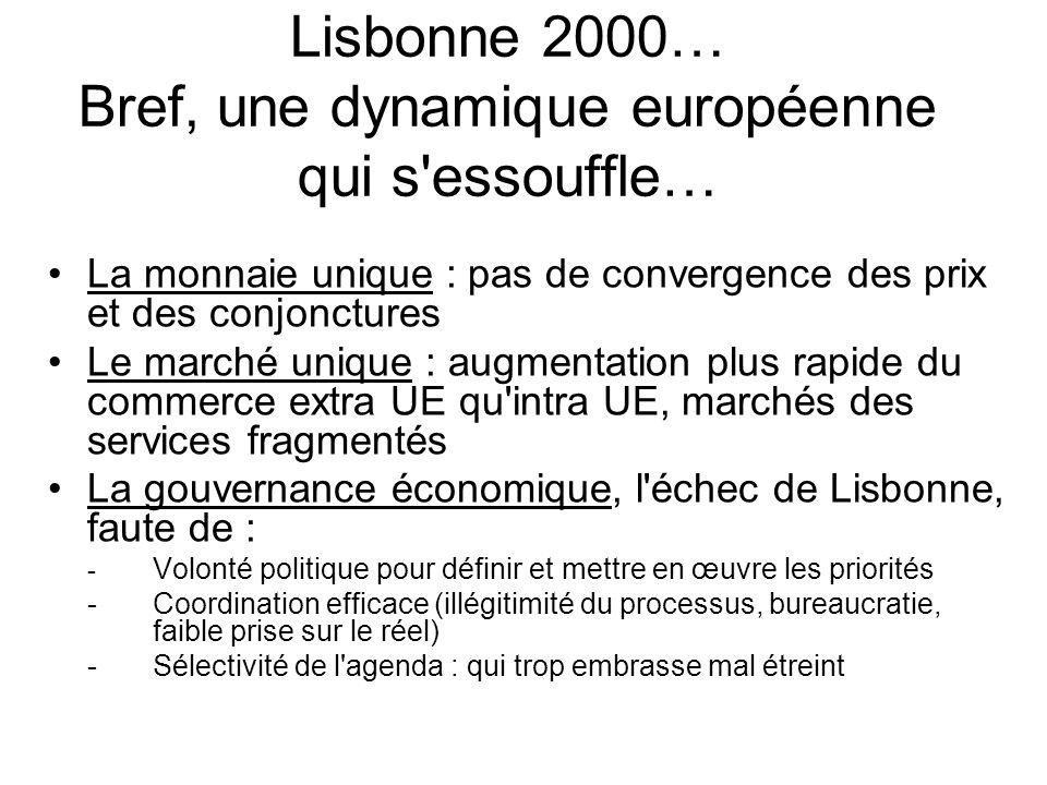Lisbonne 2000… Bref, une dynamique européenne qui s essouffle…