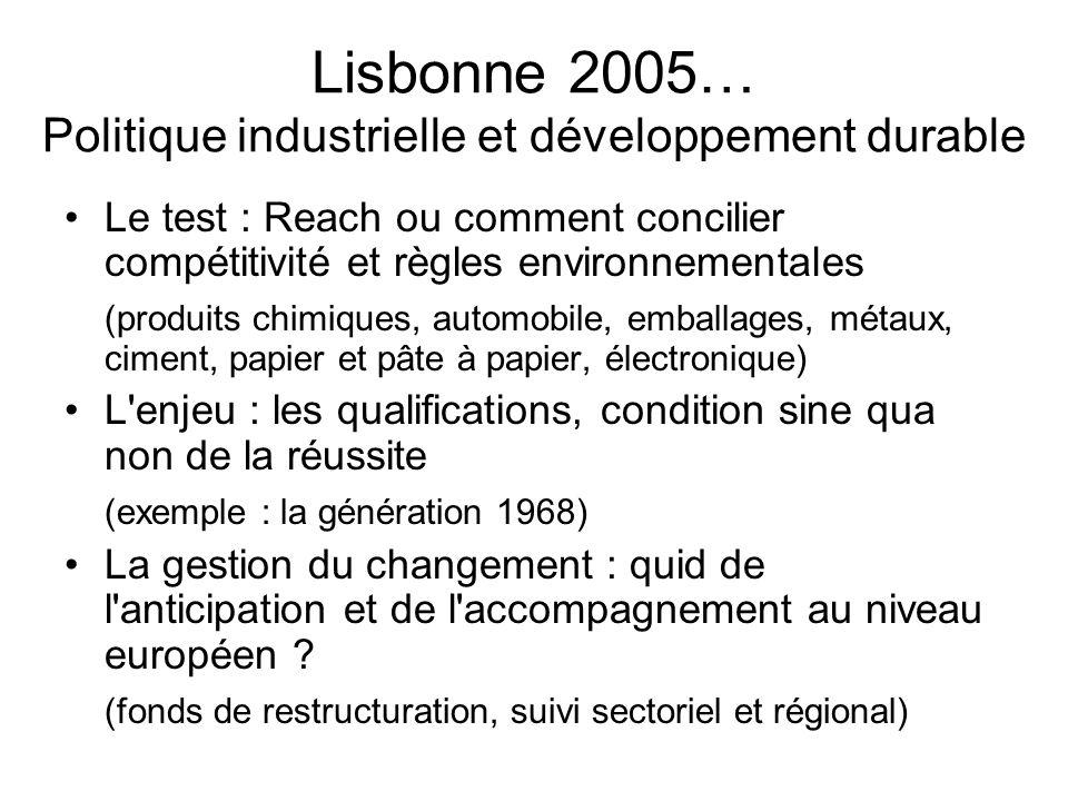 Lisbonne 2005… Politique industrielle et développement durable