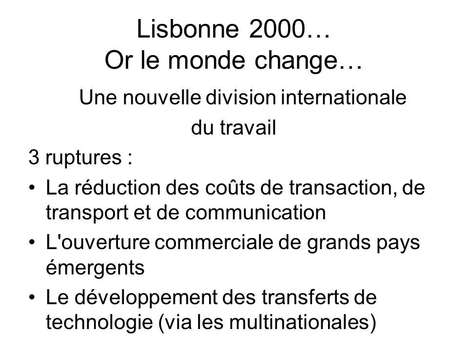 Lisbonne 2000… Or le monde change…