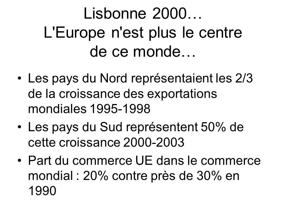 Lisbonne 2000… L Europe n est plus le centre de ce monde…