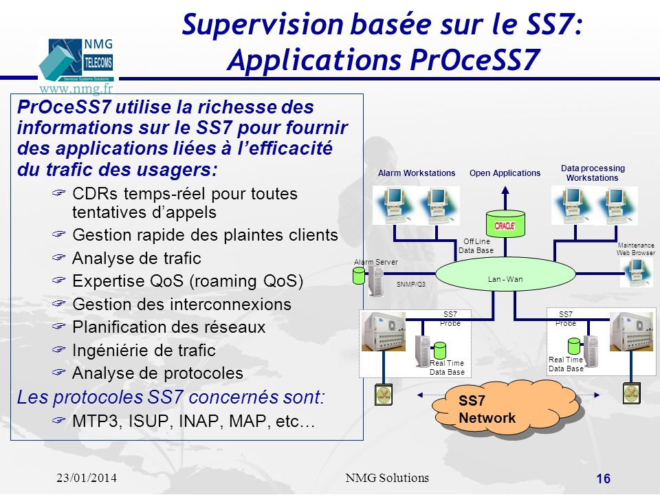 Supervision basée sur le SS7: Applications PrOceSS7