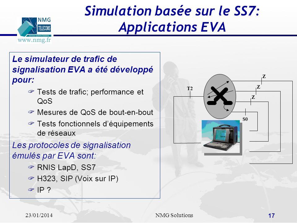 Simulation basée sur le SS7: Applications EVA