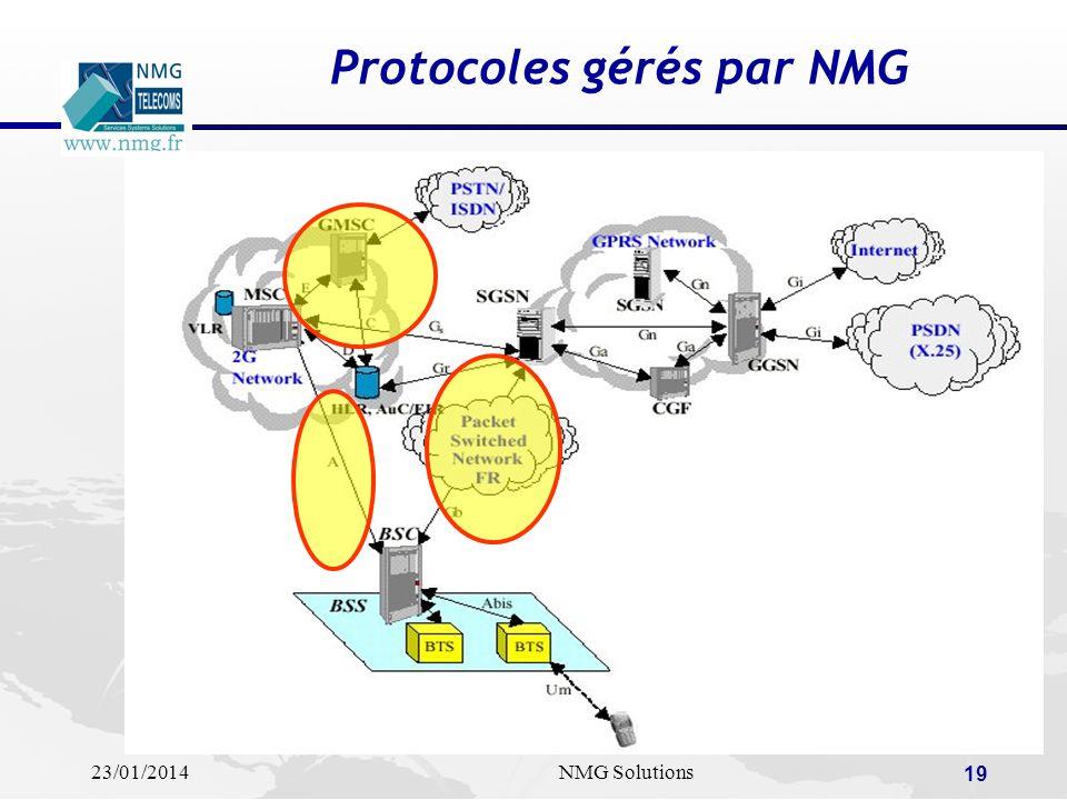 Protocoles gérés par NMG