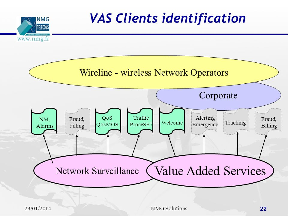 VAS Clients identification