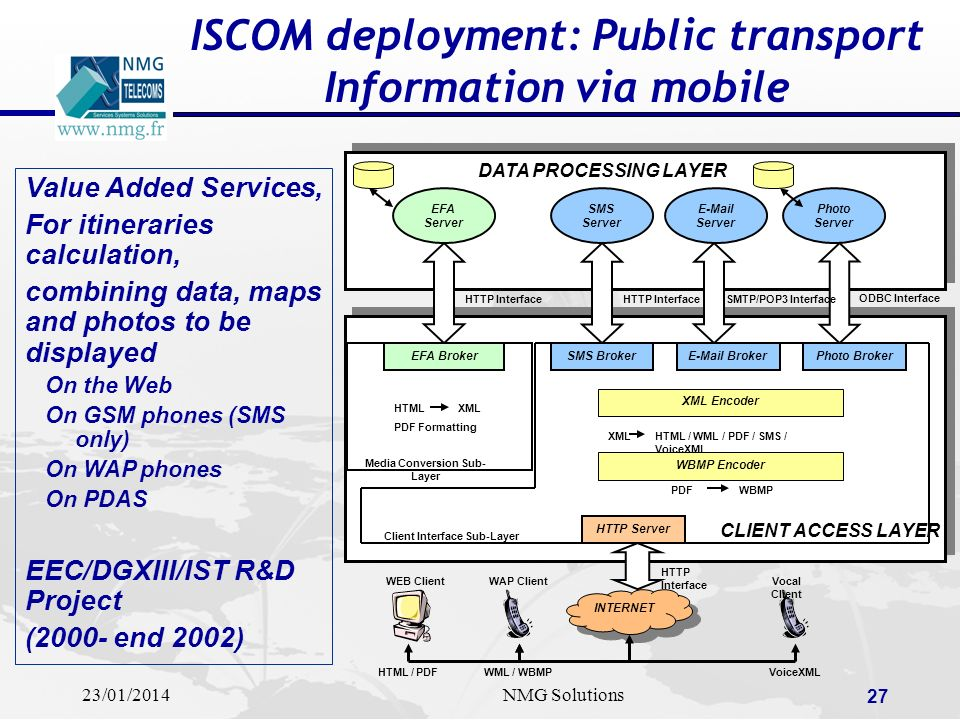 ISCOM deployment: Public transport Information via mobile