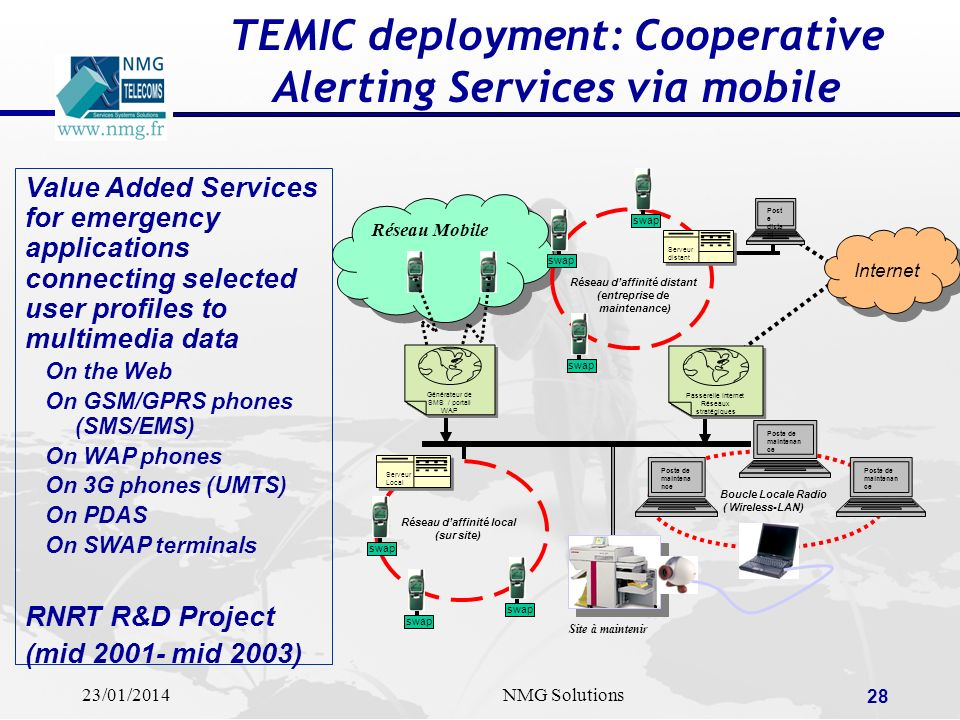 TEMIC deployment: Cooperative Alerting Services via mobile