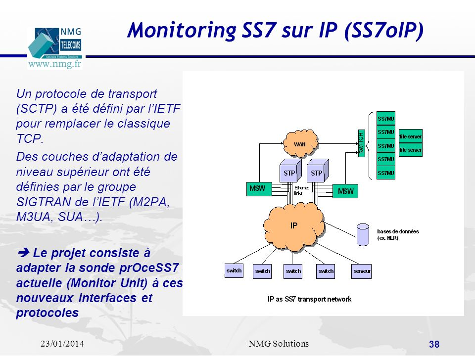 Monitoring SS7 sur IP (SS7oIP)