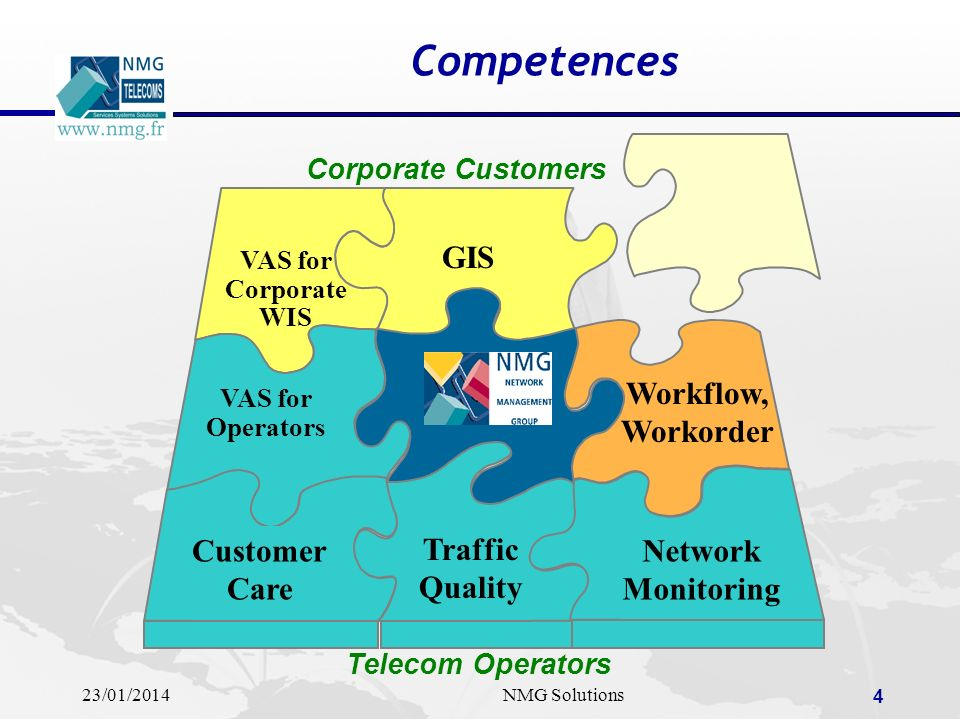 Competences GIS Workflow, Workorder Traffic Quality Customer Care
