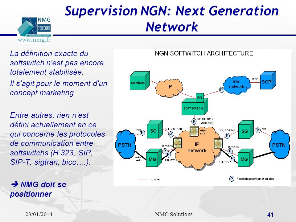 Supervision NGN: Next Generation Network