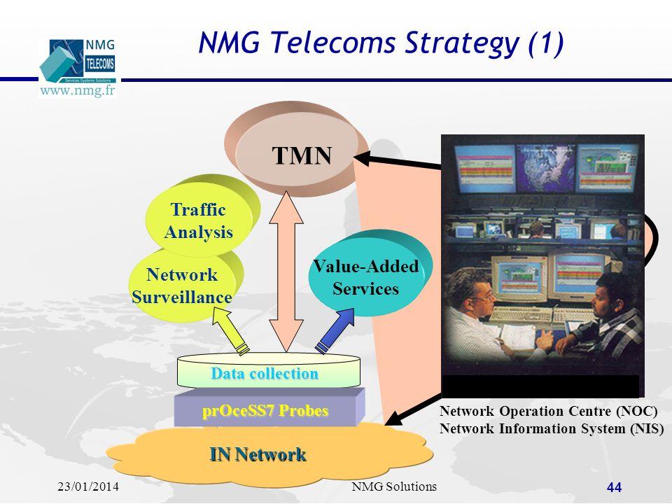 NMG Telecoms Strategy (1)