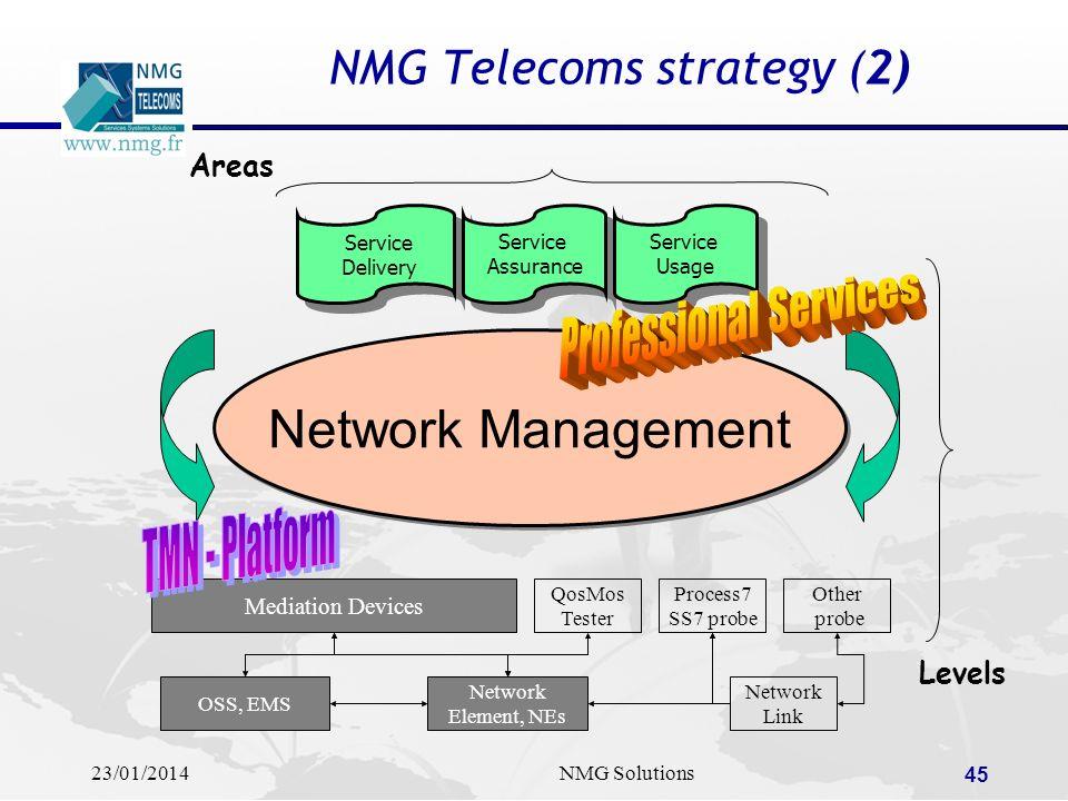 NMG Telecoms strategy (2)
