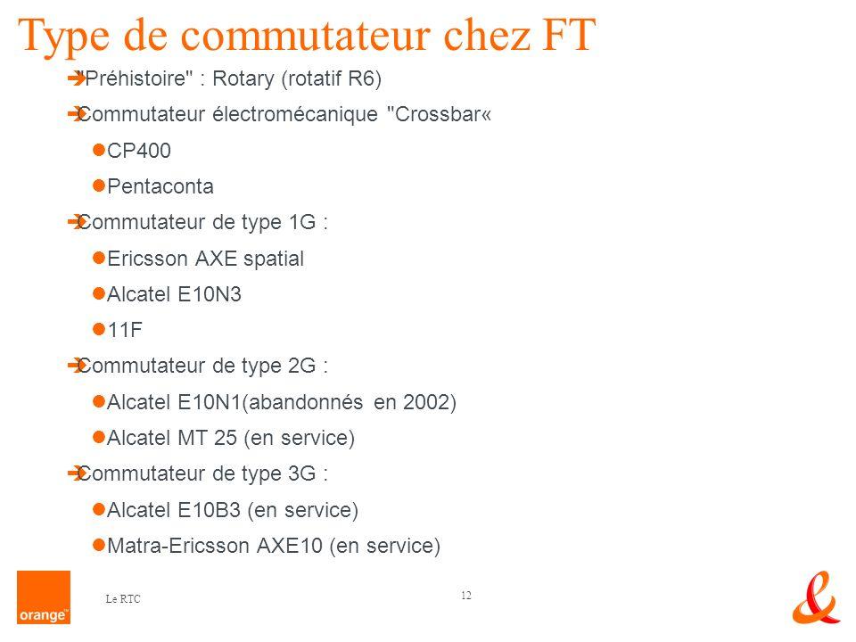 Type de commutateur chez FT