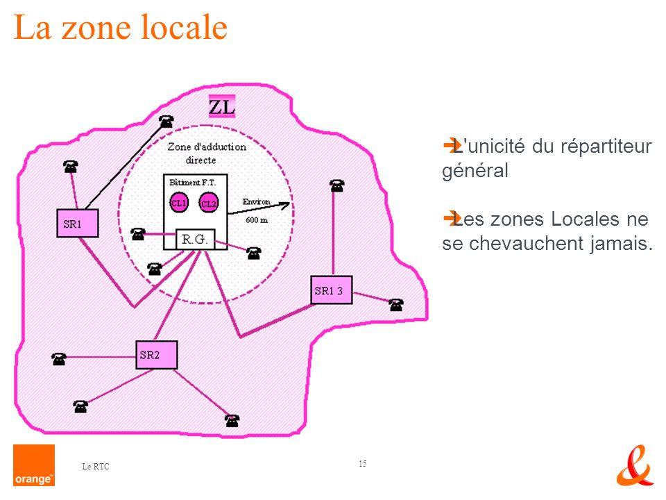La zone locale L unicité du répartiteur général