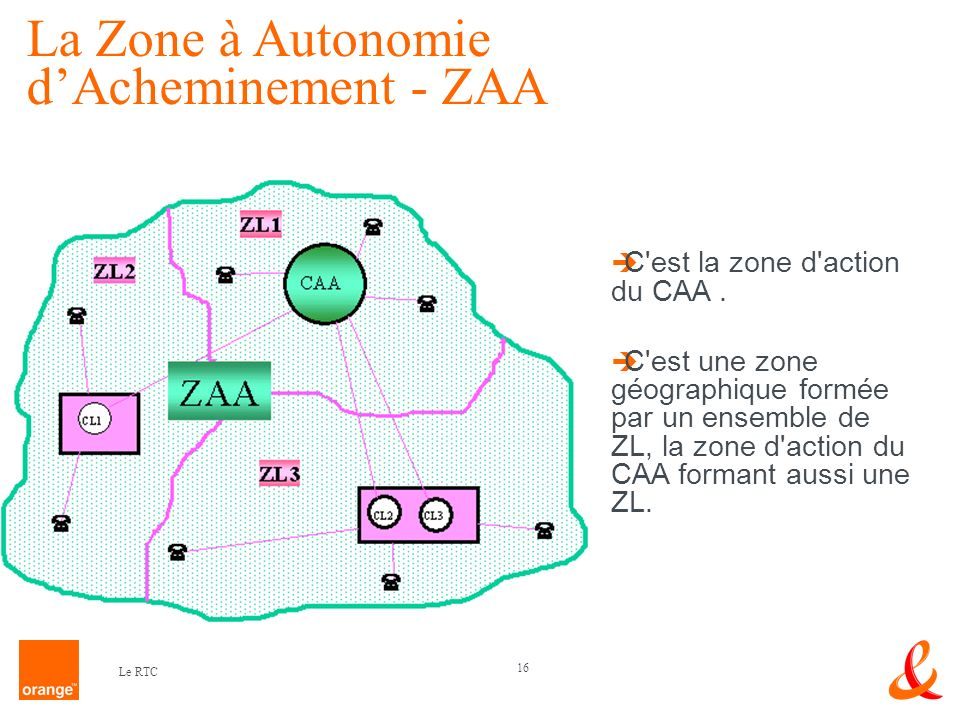 La Zone à Autonomie d'Acheminement - ZAA