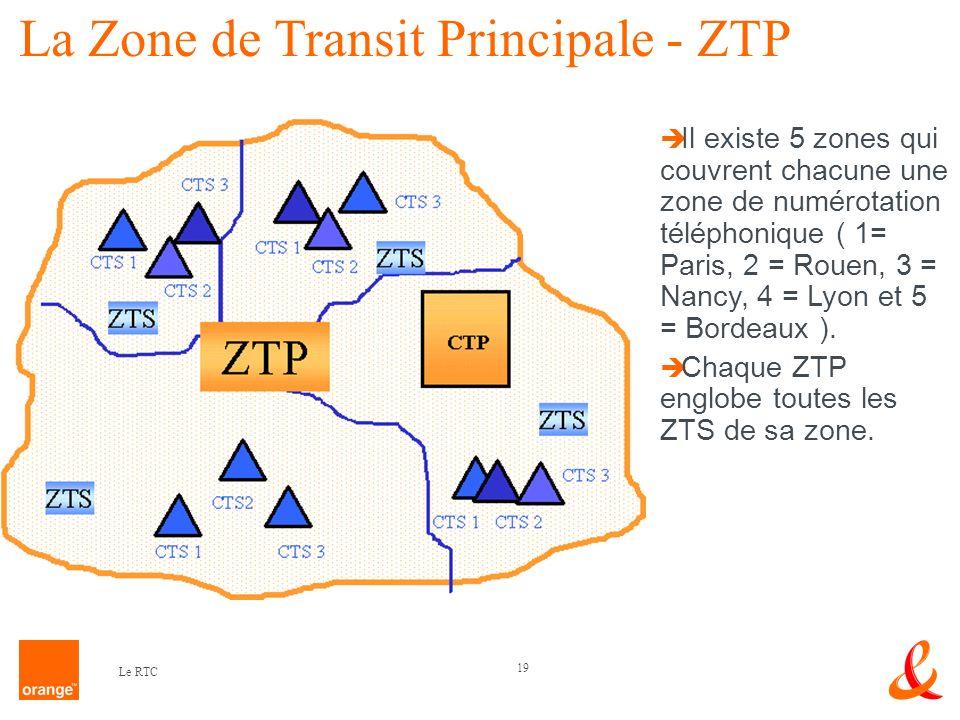 La Zone de Transit Principale - ZTP