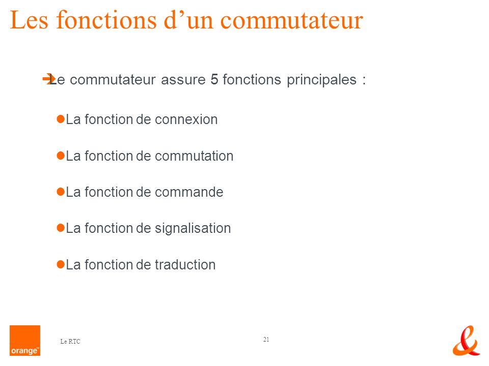 Les fonctions d'un commutateur