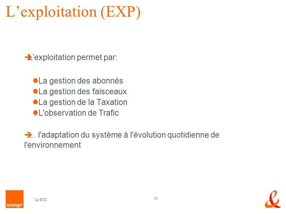 L'exploitation (EXP) L'exploitation permet par: La gestion des abonnés