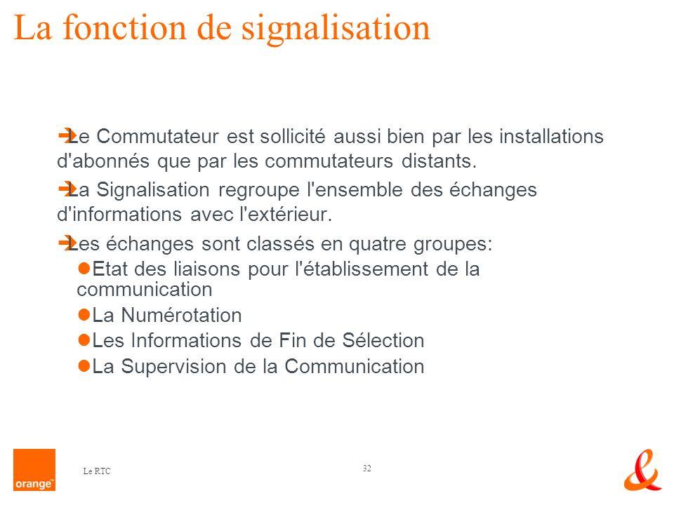 La fonction de signalisation