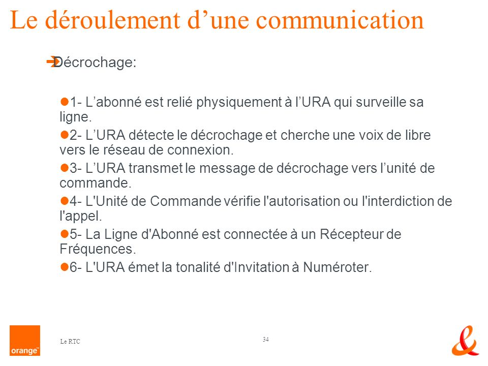 Le déroulement d'une communication