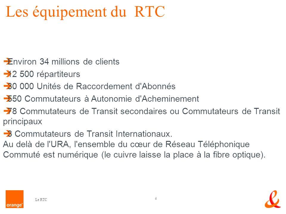 Les équipement du RTC Environ 34 millions de clients