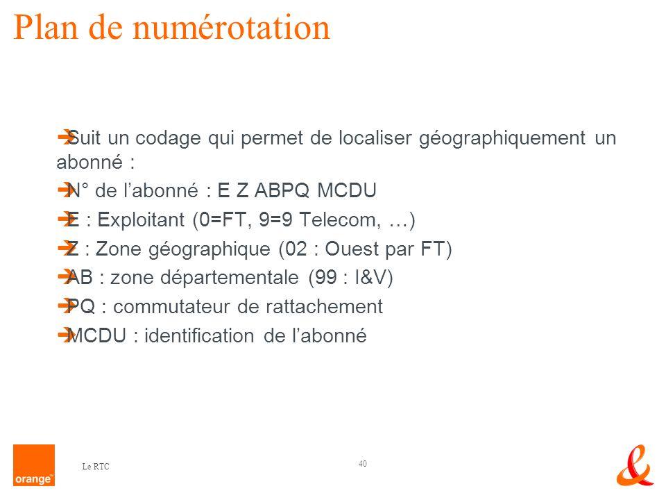 Plan de numérotation Suit un codage qui permet de localiser géographiquement un abonné : N° de l'abonné : E Z ABPQ MCDU.