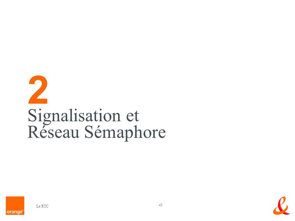 2 Signalisation et Réseau Sémaphore Le RTC