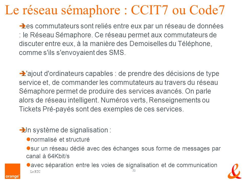 Le réseau sémaphore : CCIT7 ou Code7