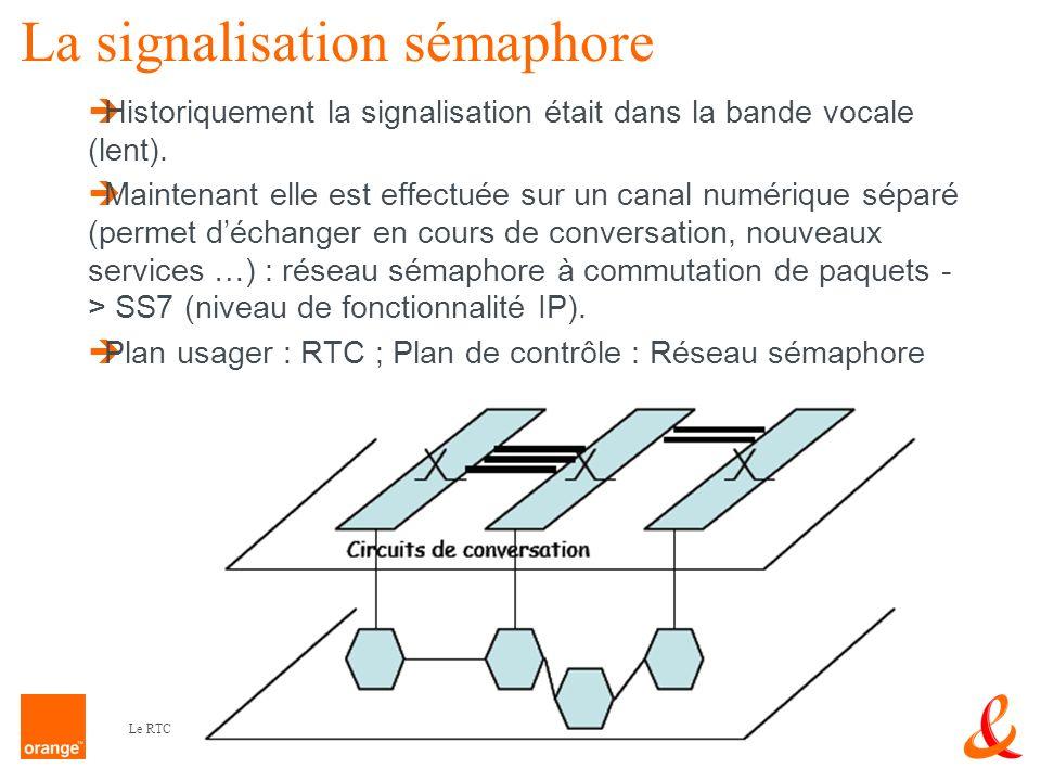 La signalisation sémaphore