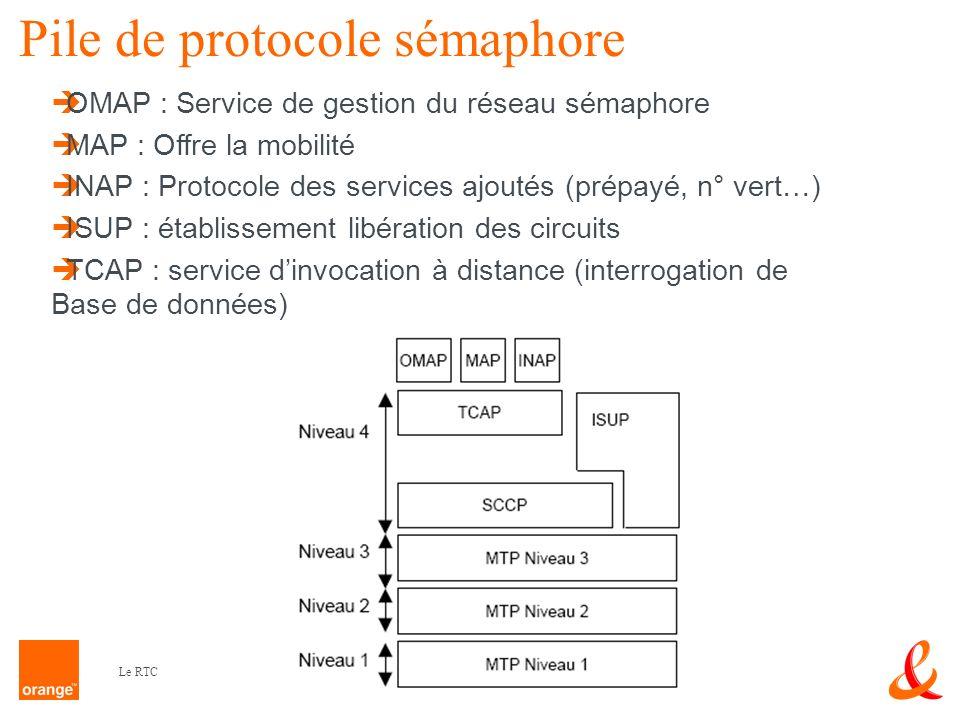 Pile de protocole sémaphore