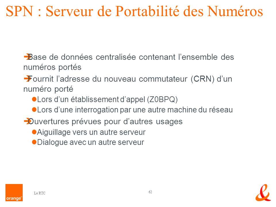 SPN : Serveur de Portabilité des Numéros