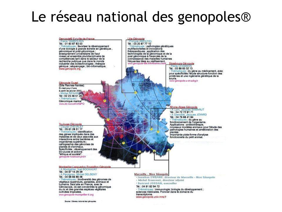Le réseau national des genopoles®