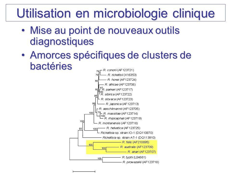 Utilisation en microbiologie clinique
