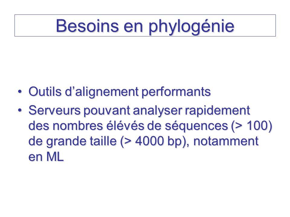 Besoins en phylogénie Outils d'alignement performants