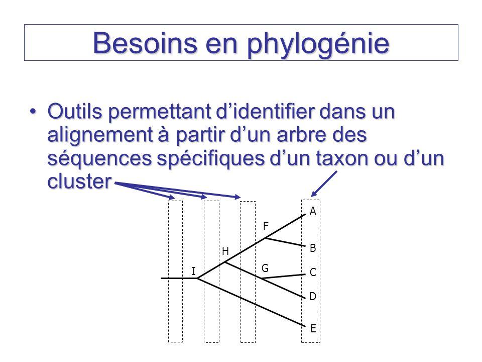 Besoins en phylogénie Outils permettant d'identifier dans un alignement à partir d'un arbre des séquences spécifiques d'un taxon ou d'un cluster.
