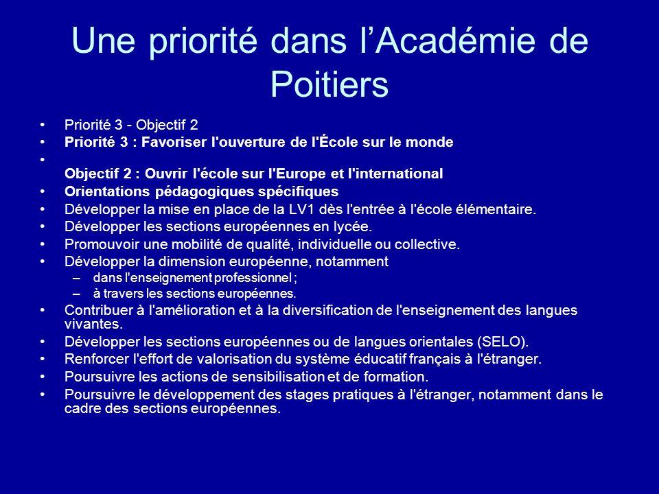 Une priorité dans l'Académie de Poitiers