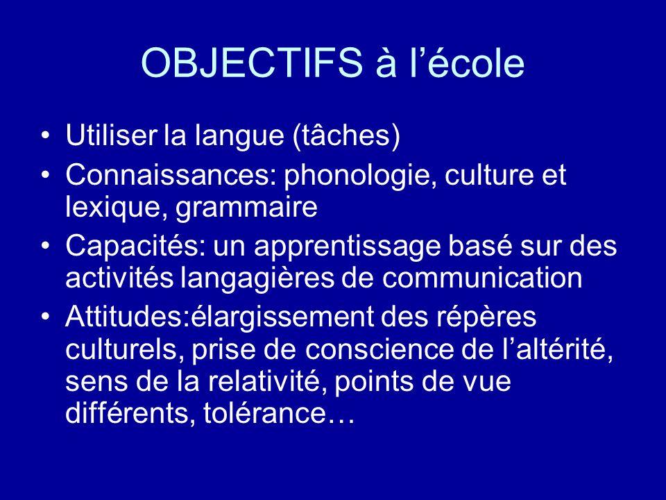OBJECTIFS à l'école Utiliser la langue (tâches)