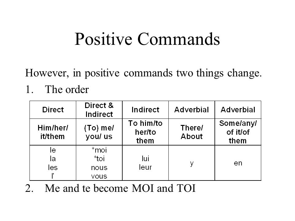 Positive Commands However, in positive commands two things change.